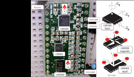 STM MEMs pressure sensor, gyroscope and accelerometer hook up to ARM MBED