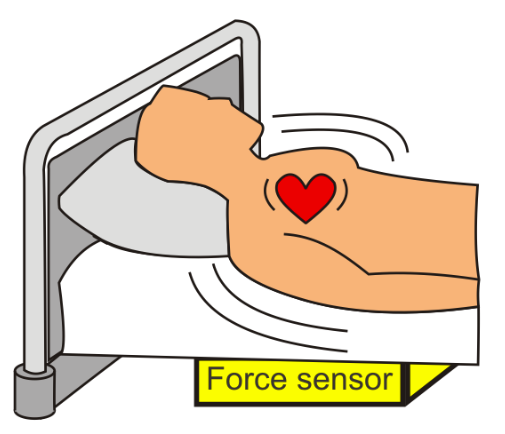 Heart and respiration rate detection during sleep…. going balistocardiography!